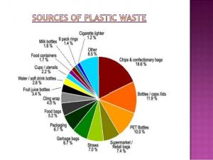 plastic-waste-management-6-638 (1)